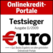 Kreditrechner online